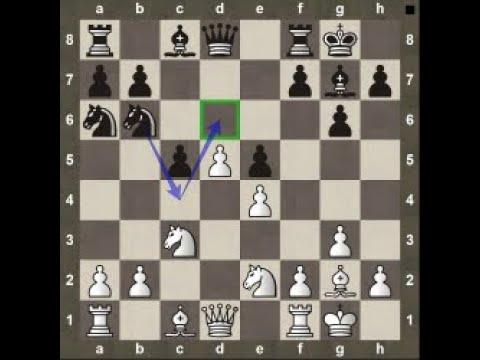 Chess Tactic: Blockade