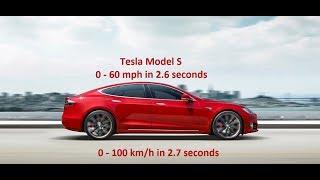 Tesla Model S...Let