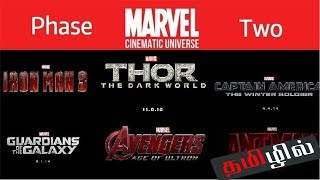 Marvel Phase Two | Explained in TAMIL | MCU Timeline Explained