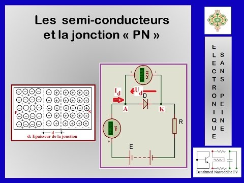 B.1. Semi-conducteurs et jonction PN
