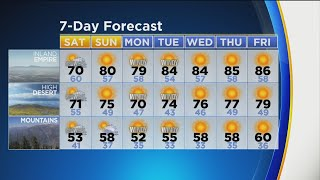Garth Kemp's Weather Forecast (Oct. 12)