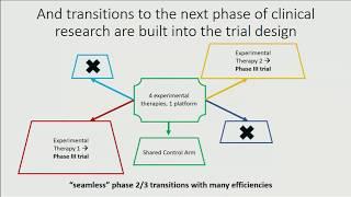 Biomarkers, Analytics, and the Data-Driven Future of Precision Medicine (Ariel Stern)
