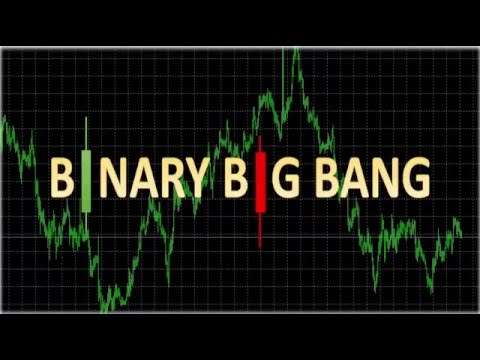 5 minute binary options indicator