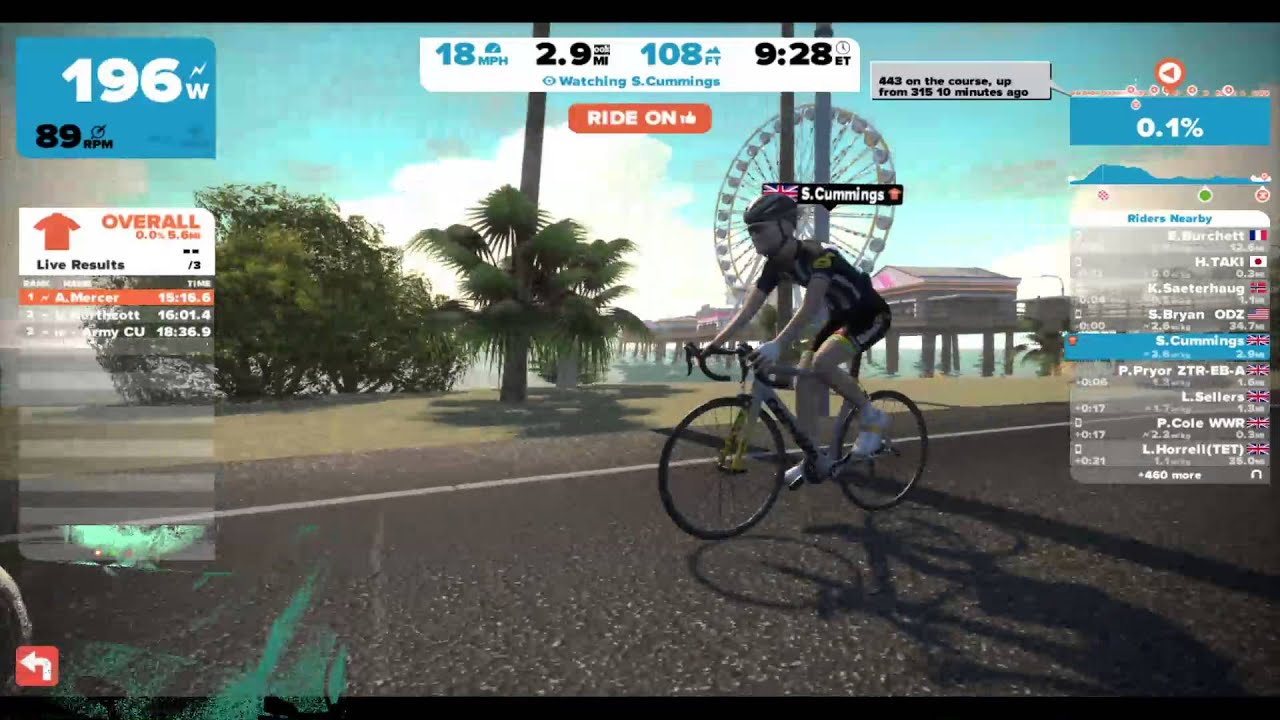 Zwift - Team MTN Qhubeka Ride by WalkRunRide ScottHorton