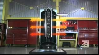 видео газовый бойлер