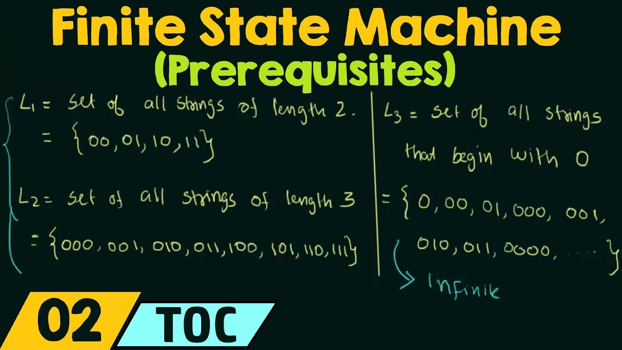 Finite State Machine (Prerequisites)