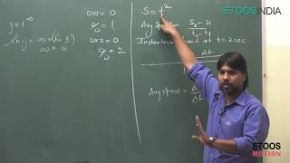 Function of maths for JEE Main