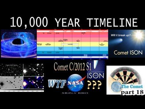 Comet ISON WTF NASA? 10,000 Year Timeline...