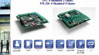 DDS Door Access Control Systems Presentation