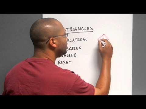 Geometric terms 2D