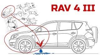 Доработка слива кондиционера. Тойота RAV 4 III (2007)