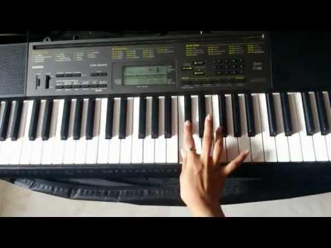 Mankatha theme music in keyboard