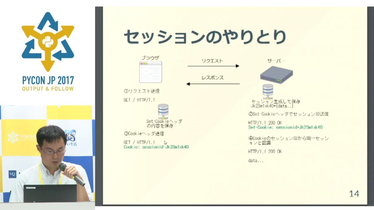 Image from Djangoフレームワークのユーザーモデルと認証 (Shinya Okano) - PyCon JP 2017