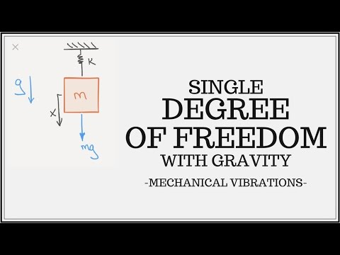 Single Degree of Freedom (SDOF) System with Gravitational Effects