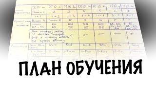 🔝 ПЛАН ОБУЧЕНИЯ И РАЗВИТИЯ РЕБЕНКА 2-3 года