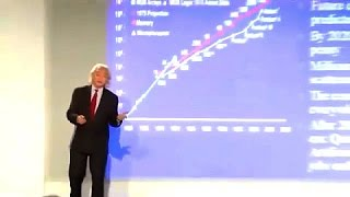 Michio Kaku  & Ray Kurzweil - The Future