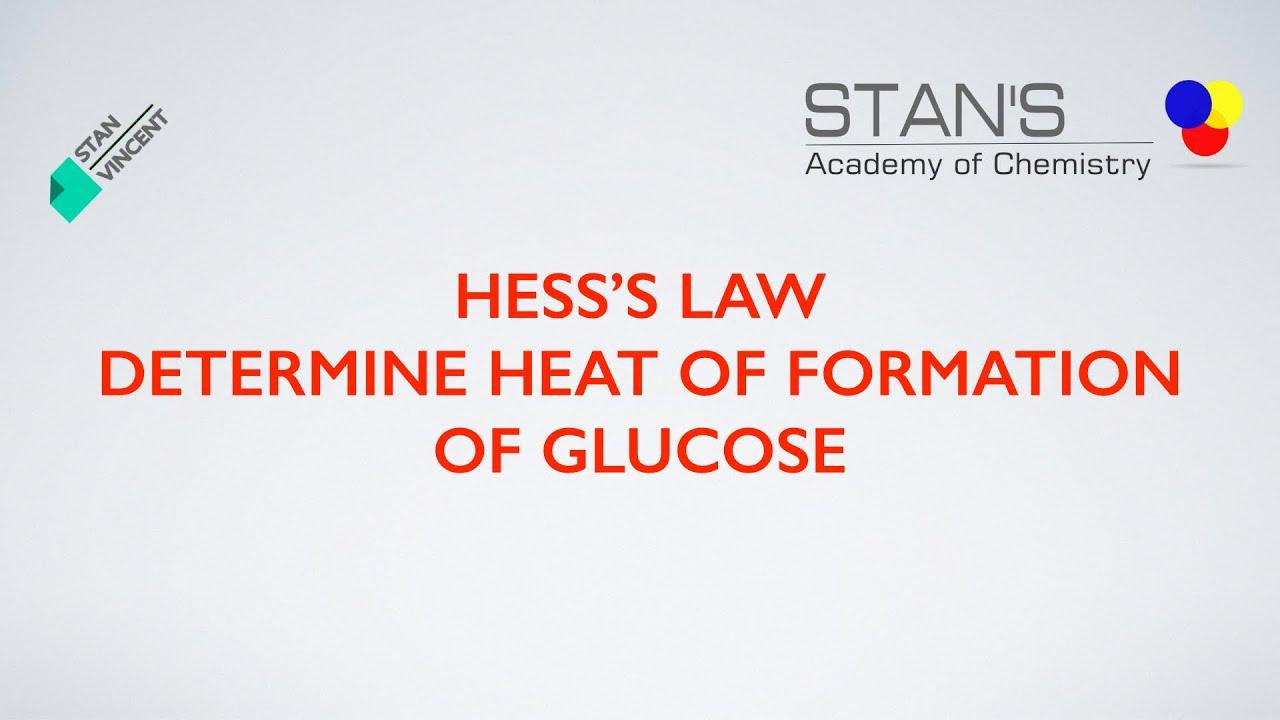 Chemical Equation For Sugar Burning