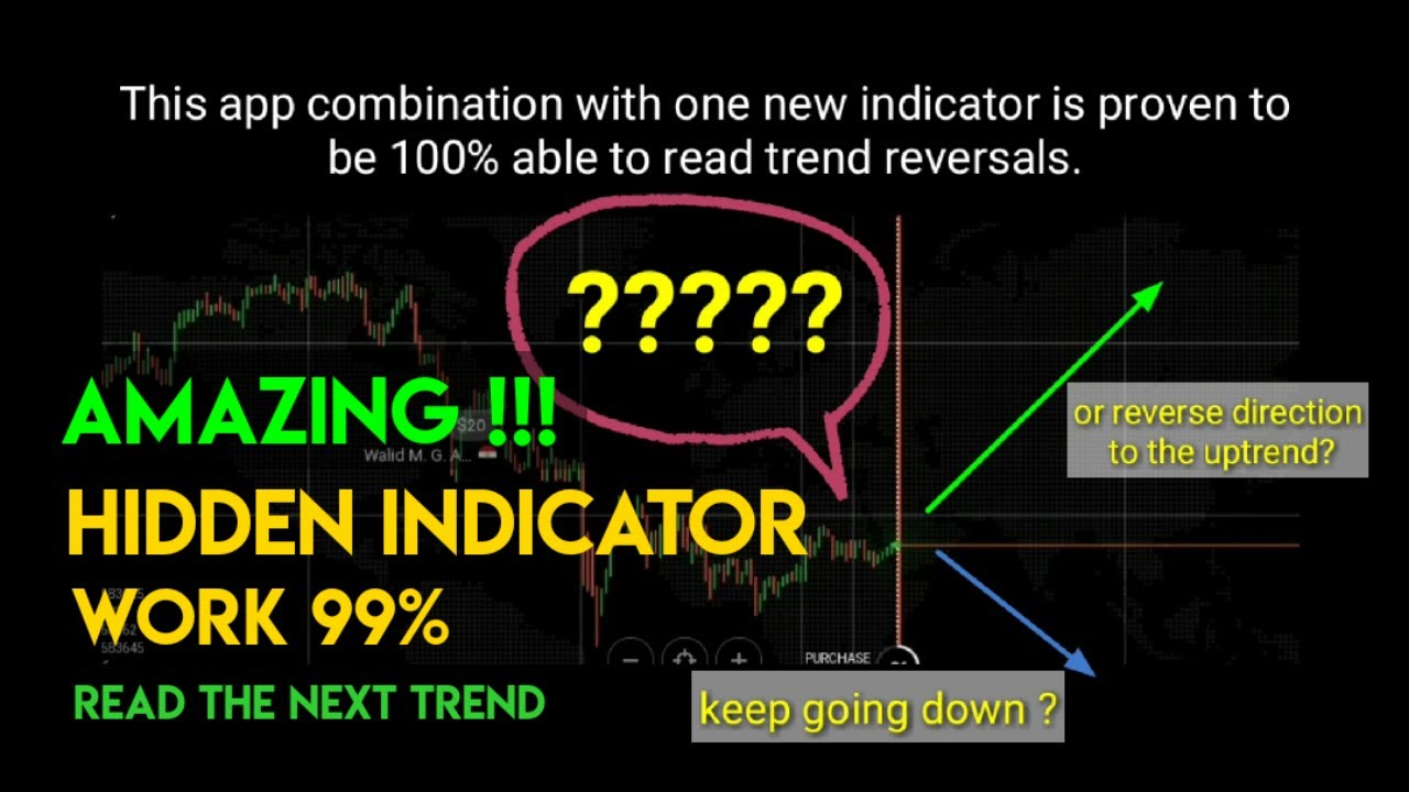 hidden indicator - 99% read the next trend - iq option strategy
