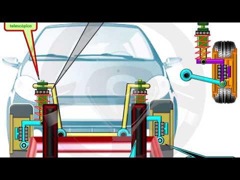 INTRODUCCIÓN A LA TECNOLOGÍA DEL AUTOMÓVIL - Módulo 10 (9/18)