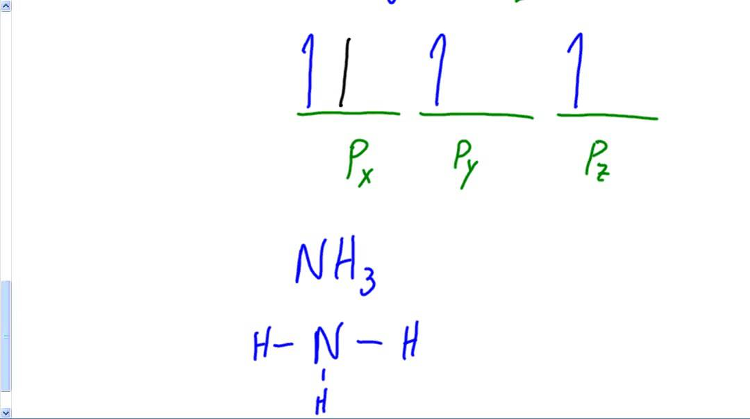 Electron Configurations / Orbital Diagrams And Valence