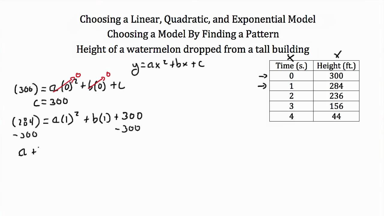 Math Homework Help on exponential functions?