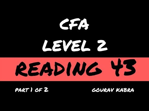 CFA L2 - ALT INVT - PRIVATE R/E (Part 1) - GOURAV KABRA