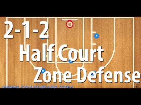 2-1-2 Half Court Basketball Zone Defense   Zone Basketball Defense