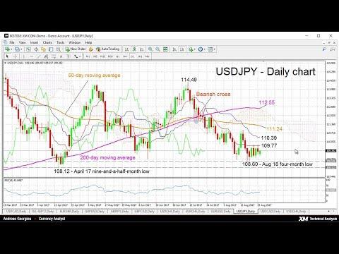 Weekly Technical Analysis: 28/08/2017 - EURUSD, USDJPY, USDCAD, USDCHF