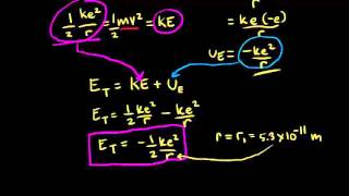 Bohr model energy levels derivation using physics | Homeworks.ng