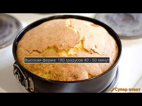 Шарлотка с Яблоками! Самый вкусный рецепт в духовке. Пошаговый классический с фото