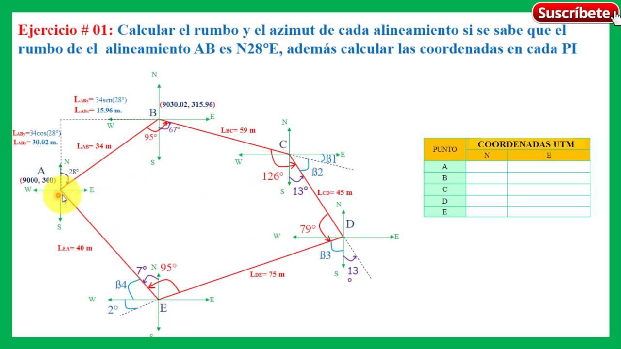 Ejem 01 rumbo azimut y coordenadas 3 3 c lculo de coordenadas
