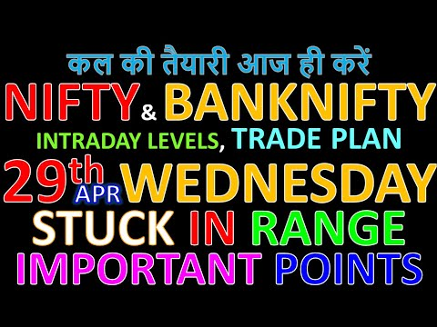 Bank Nifty U0026 Nifty Tomorrow 29th April 2020 Daily Chart Analysis SIMPLE ANALYSIS POWERFUL RESULTS