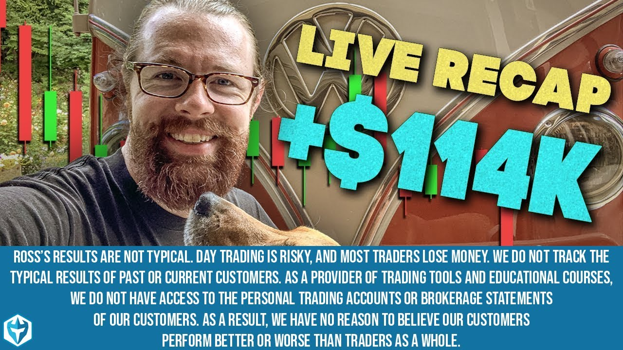 LIVE Recap +114,141.15 on $DTSS $AMBO and $ADT, plus new Swing Trades on $AMZN and $AAPL and $SPY