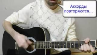 Девочка не надо слезы лить - Дворовая - аккорды в Am