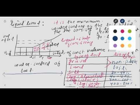 soil mech lec 16, concept of casagrande method in determination of liquid limit