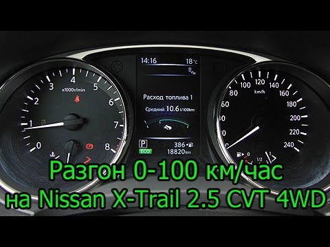 Новый Nissan Qashqai в России клуб второго поколения