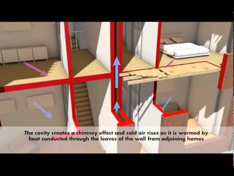 Partywall Cavity Wall Insulation