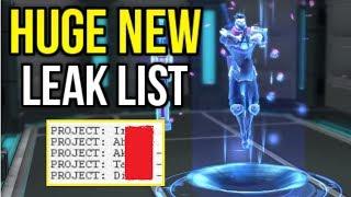 HUGE NEW 2019 RIOT LEAKS RELEASED! 3X NEW PRESTIGE SKINS, EVENTS + MORE! - League of Legends