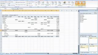 Pivot Tables for Beginners