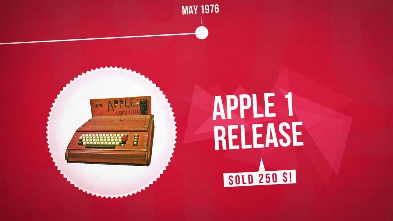 THE APPLE STORY in MOTION DESIGN