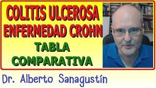 COLITIS ULCEROSA vs ENFERMEDAD DE CROHN【Comparativa】