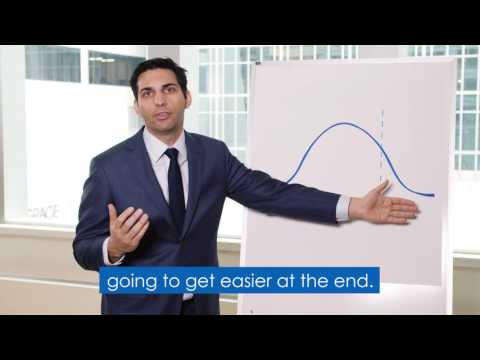 Series 7 Exam Overview & What to Expect on Test Day