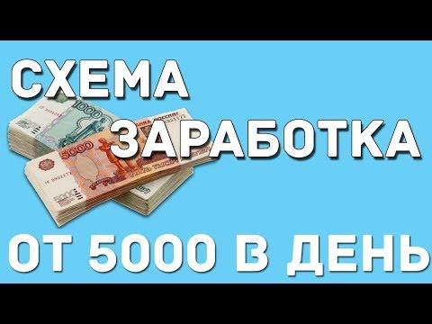 ЗАРАБОТОК В ИНТЕРНЕТЕ СЛИВАЮ СХЕМУ ОТ 200$ В ДЕНЬ!
