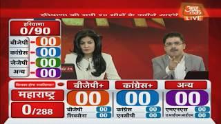 #ResultOnAajtak: नतीजों से पहले ही महाराष्ट्र में जश्न की तैयारी