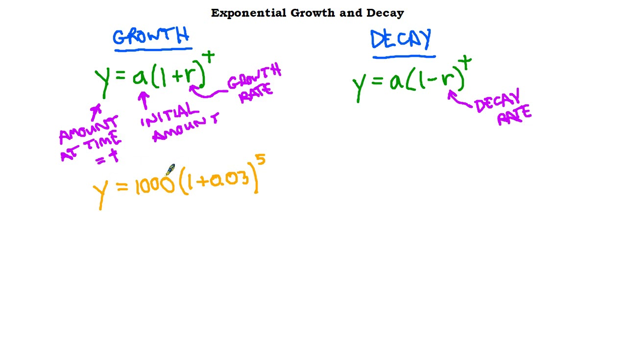 how to solve exponential growth and decay problems