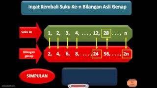 VIDEO PEMBELAJARAN JUMLAH BILANGAN GENAP PERTAMA, EKO ARIYANTO, S  PD (Learning mathematics video )