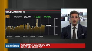 goldman-sachs-beats-q2-equities-trading-revenue-estimate