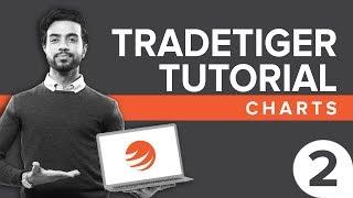 TradeTiger Tutorial: Charts