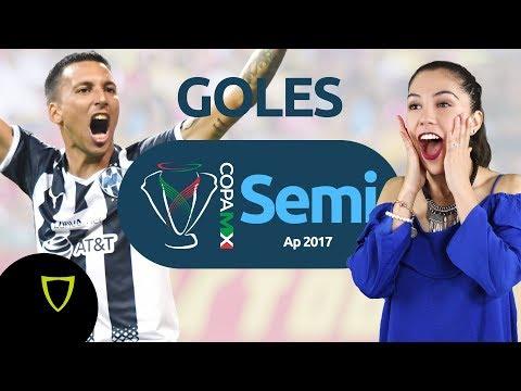 Resumen Copa Mx Semifinal Monterrey VS América (Penales completos)