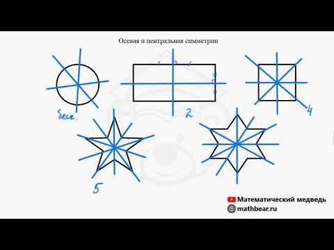 Осевая и центральная симметрии. 6 класс.